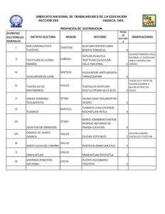 El lunes comienza S-22 bloqueo del INE con sus 37 sectores regionales