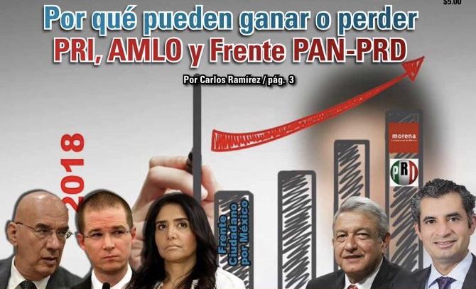 Por qué pueden ganar o perder PRI, AMLO y Frente PAN-PRD: Carlos Ramírez