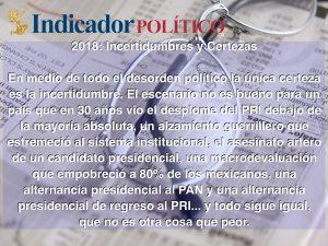 2018: Incertidumbres y Certezas: Carlos Ramírez