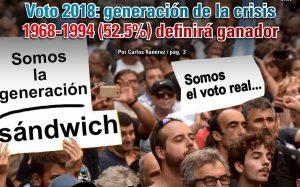 Voto 2018: generación de la crisis 1968-1994 (52.5%) definirá ganador: Carlos Ramírez