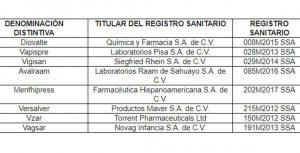 Cofepris ordena retiro de ocho medicamentos por impureza de activo