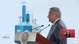 Se buscará acuerdo con empresas para no aumentar tarifas de luz: AMLO