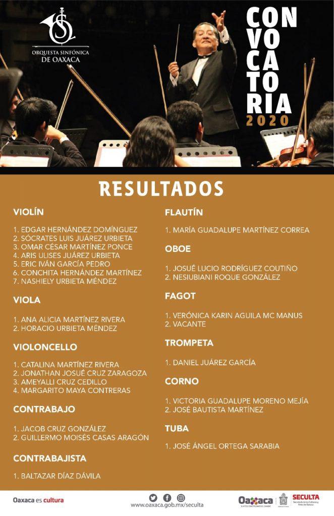 Presenta Seculta lista de nuevos integrantes de la Orquesta Sinfónica de Oaxaca