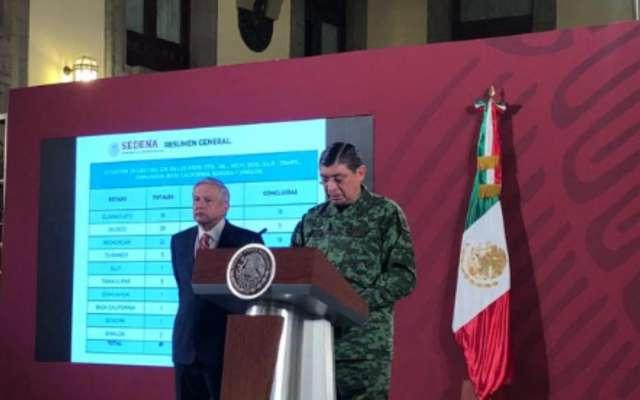 70 mil elementos de la Guardia Nacional vigilan el país: AMLO